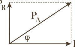 triunghi-puterilor electrice