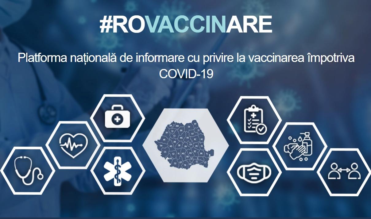 CAMPANIE DE VACCINARE ÎMPOTRIVA COVID-19